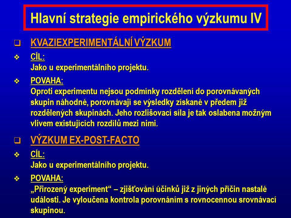 Hlavní strategie empirického výzkumu IV