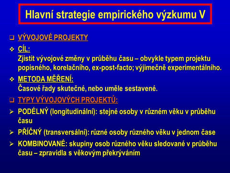Hlavní strategie empirického výzkumu V