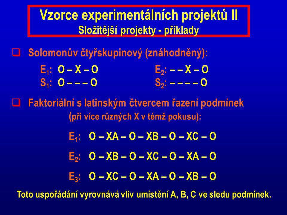 Vzorce experimentálních projektů II Složitější projekty - příklady