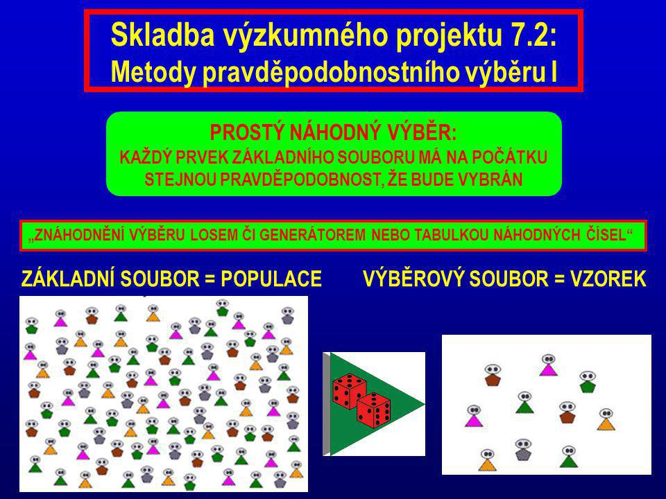 Skladba výzkumného projektu 7.2: Metody pravděpodobnostního výběru I