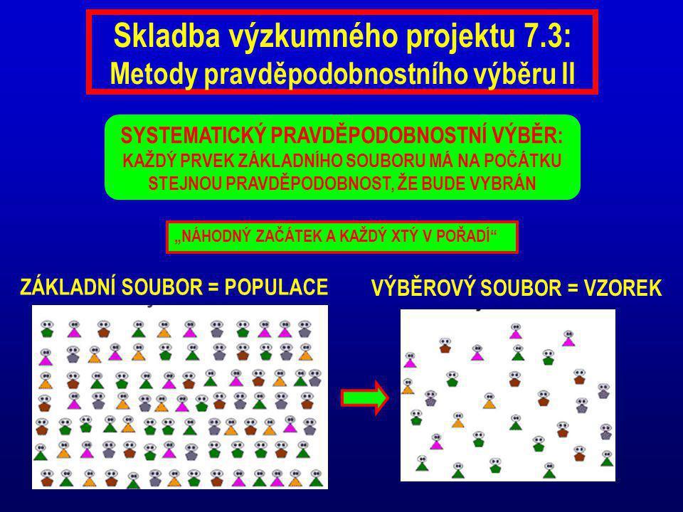 Skladba výzkumného projektu 7.3: Metody pravděpodobnostního výběru II