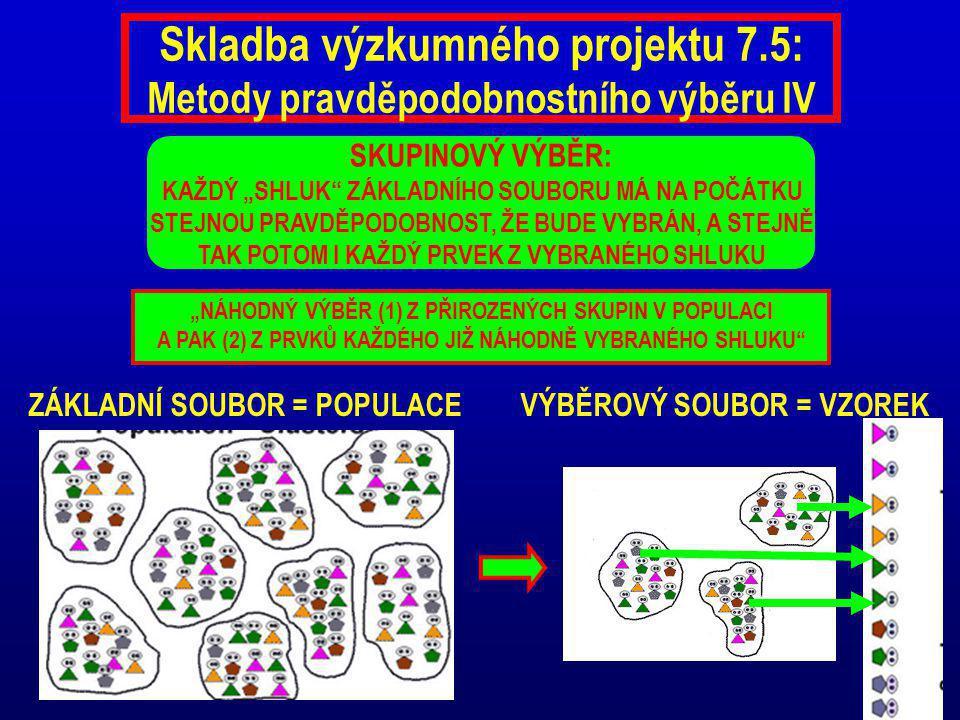 Skladba výzkumného projektu 7.5: Metody pravděpodobnostního výběru IV