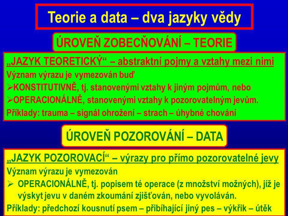 Teorie a data – dva jazyky vědy