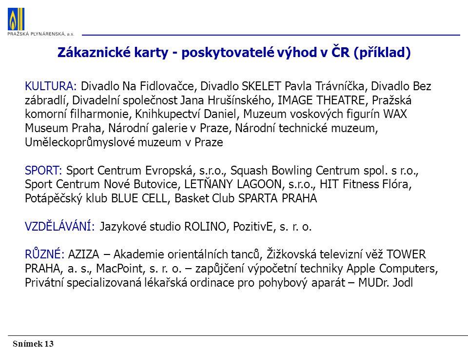 Zákaznické karty - poskytovatelé výhod v ČR (příklad)