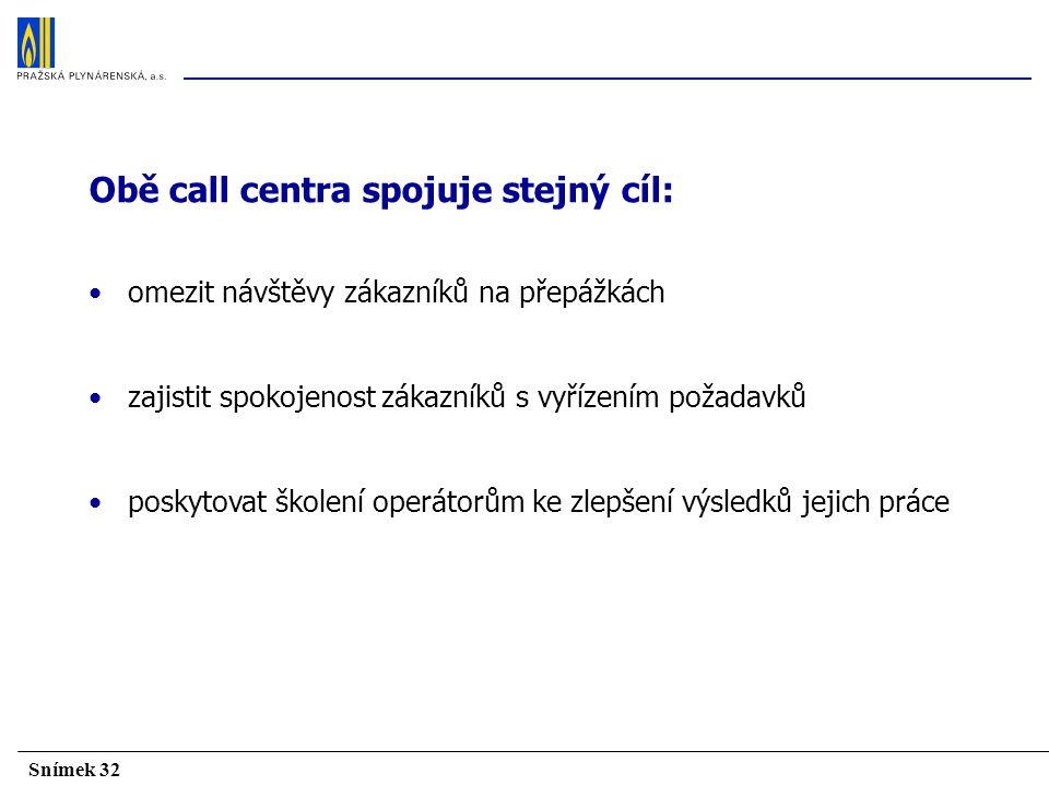 Obě call centra spojuje stejný cíl: