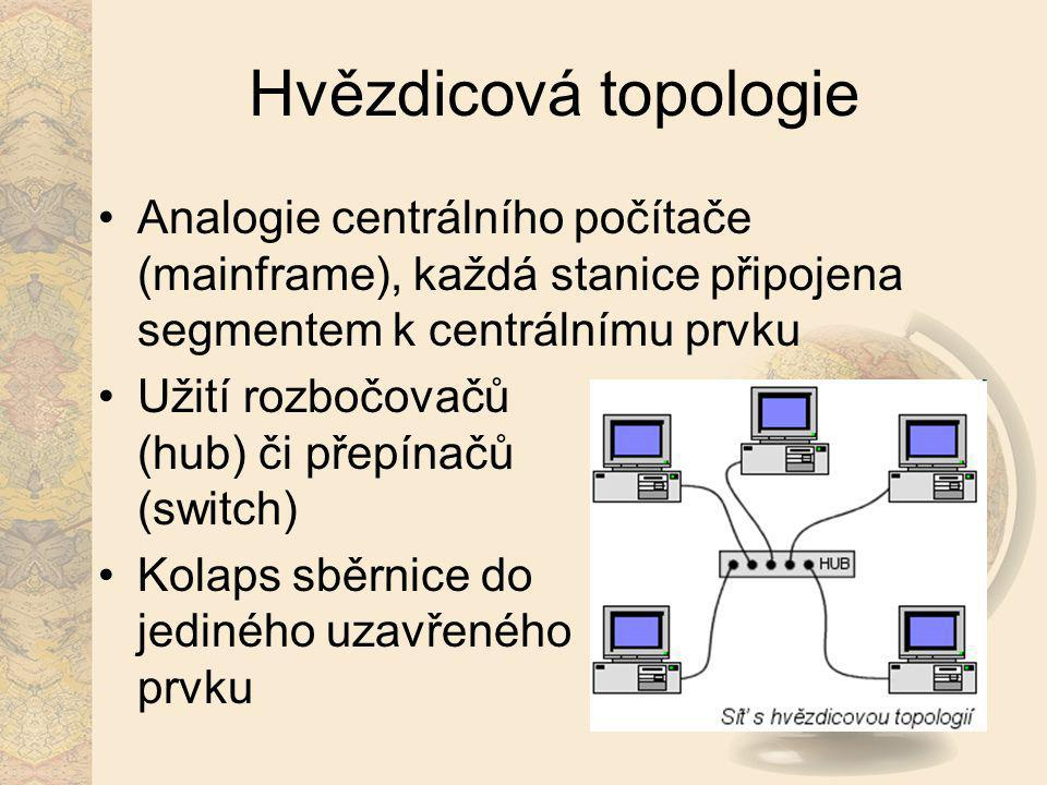 Hvězdicová topologie Analogie centrálního počítače (mainframe), každá stanice připojena segmentem k centrálnímu prvku.