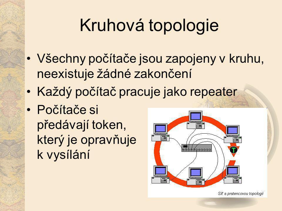 Kruhová topologie Všechny počítače jsou zapojeny v kruhu, neexistuje žádné zakončení. Každý počítač pracuje jako repeater.