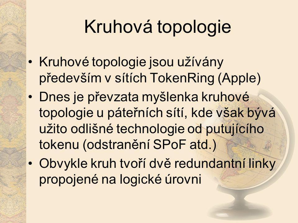 Kruhová topologie Kruhové topologie jsou užívány především v sítích TokenRing (Apple)