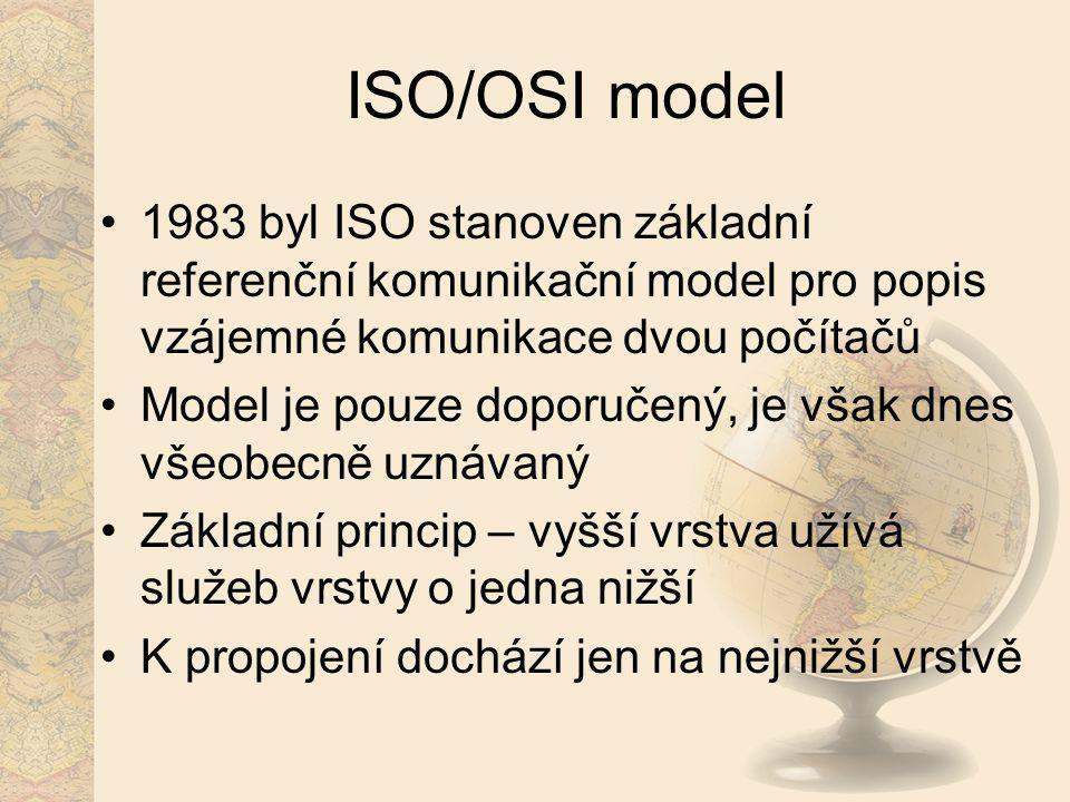 ISO/OSI model 1983 byl ISO stanoven základní referenční komunikační model pro popis vzájemné komunikace dvou počítačů.