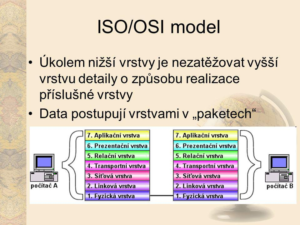 ISO/OSI model Úkolem nižší vrstvy je nezatěžovat vyšší vrstvu detaily o způsobu realizace příslušné vrstvy.