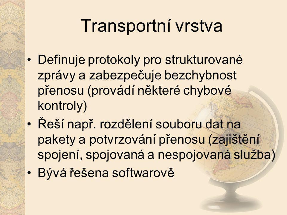 Transportní vrstva Definuje protokoly pro strukturované zprávy a zabezpečuje bezchybnost přenosu (provádí některé chybové kontroly)