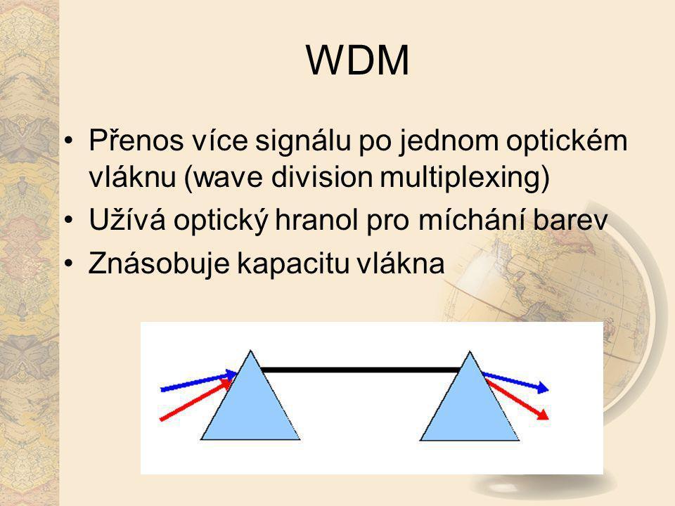 WDM Přenos více signálu po jednom optickém vláknu (wave division multiplexing) Užívá optický hranol pro míchání barev.