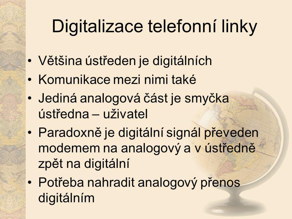 Digitalizace telefonní linky