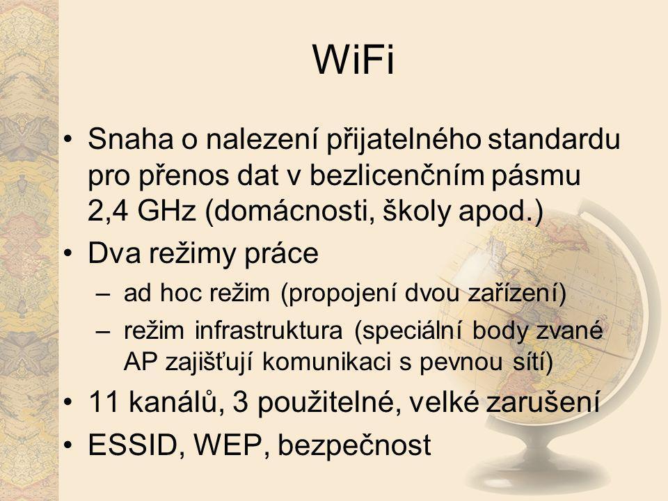 WiFi Snaha o nalezení přijatelného standardu pro přenos dat v bezlicenčním pásmu 2,4 GHz (domácnosti, školy apod.)
