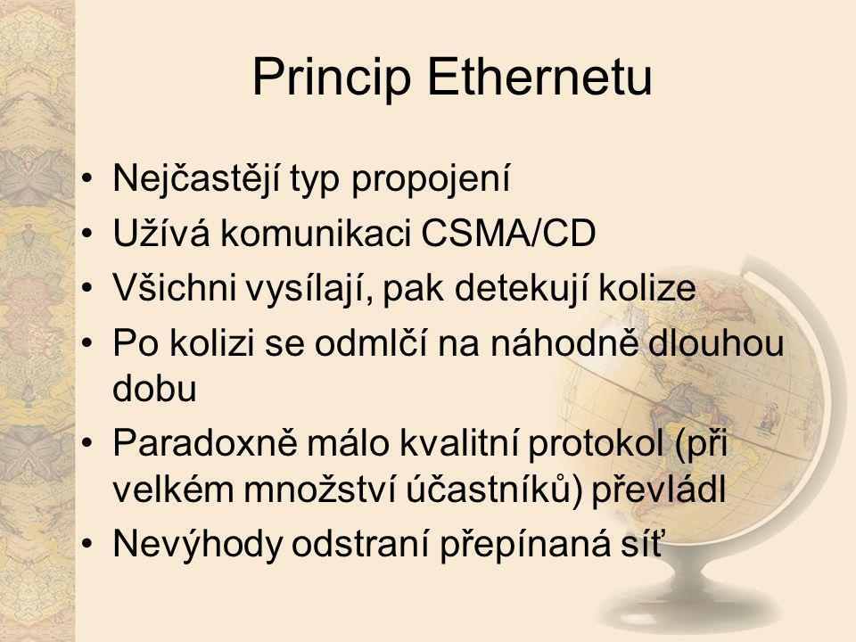 Princip Ethernetu Nejčastějí typ propojení Užívá komunikaci CSMA/CD