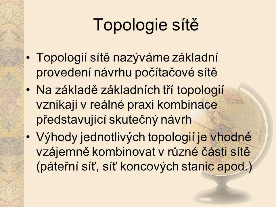 Topologie sítě Topologií sítě nazýváme základní provedení návrhu počítačové sítě.