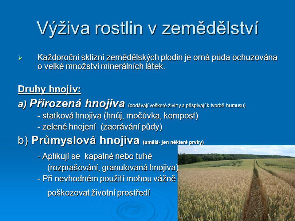Výživa rostlin v zemědělství