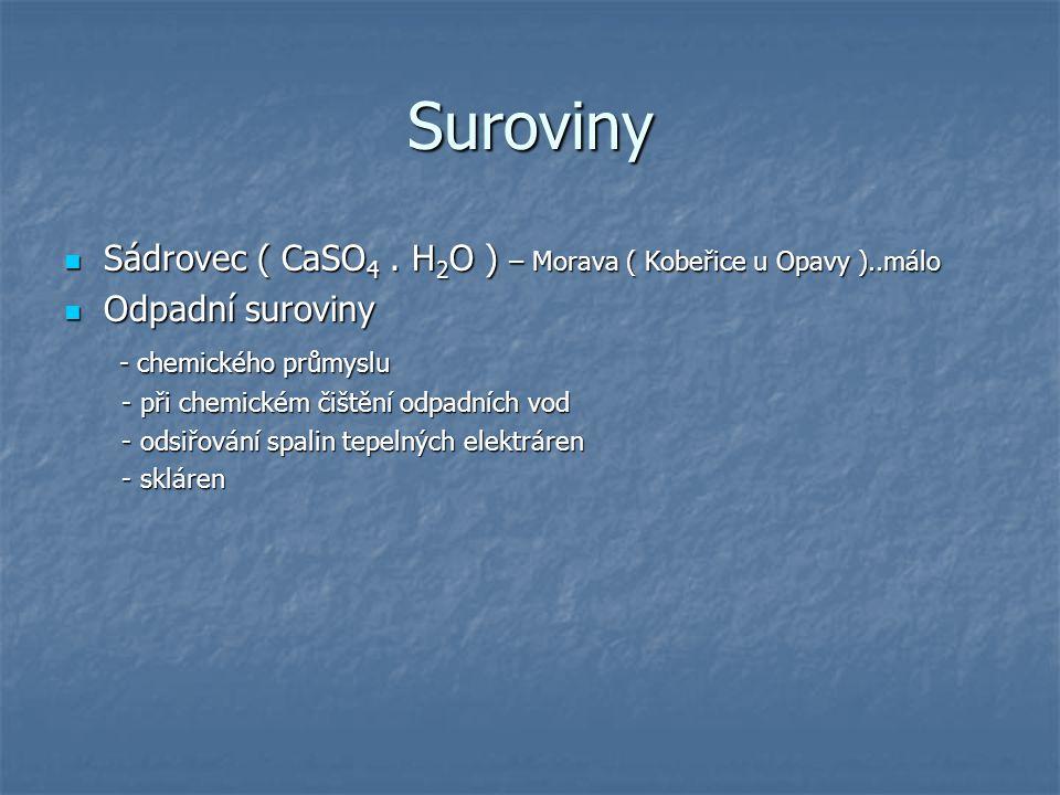 Suroviny Sádrovec ( CaSO4 . H2O ) – Morava ( Kobeřice u Opavy )..málo