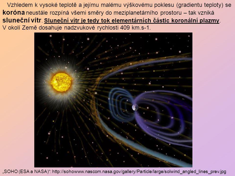 Vzhledem k vysoké teplotě a jejímu malému výškovému poklesu (gradientu teploty) se koróna neustále rozpíná všemi směry do meziplanetárního prostoru – tak vzniká sluneční vítr. Sluneční vítr je tedy tok elementárních částic koronální plazmy. V okolí Země dosahuje nadzvukové rychlosti 409 km.s-1.