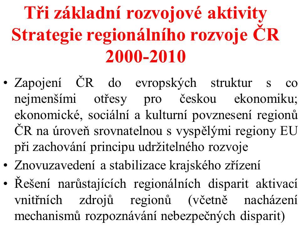 Tři základní rozvojové aktivity Strategie regionálního rozvoje ČR 2000-2010