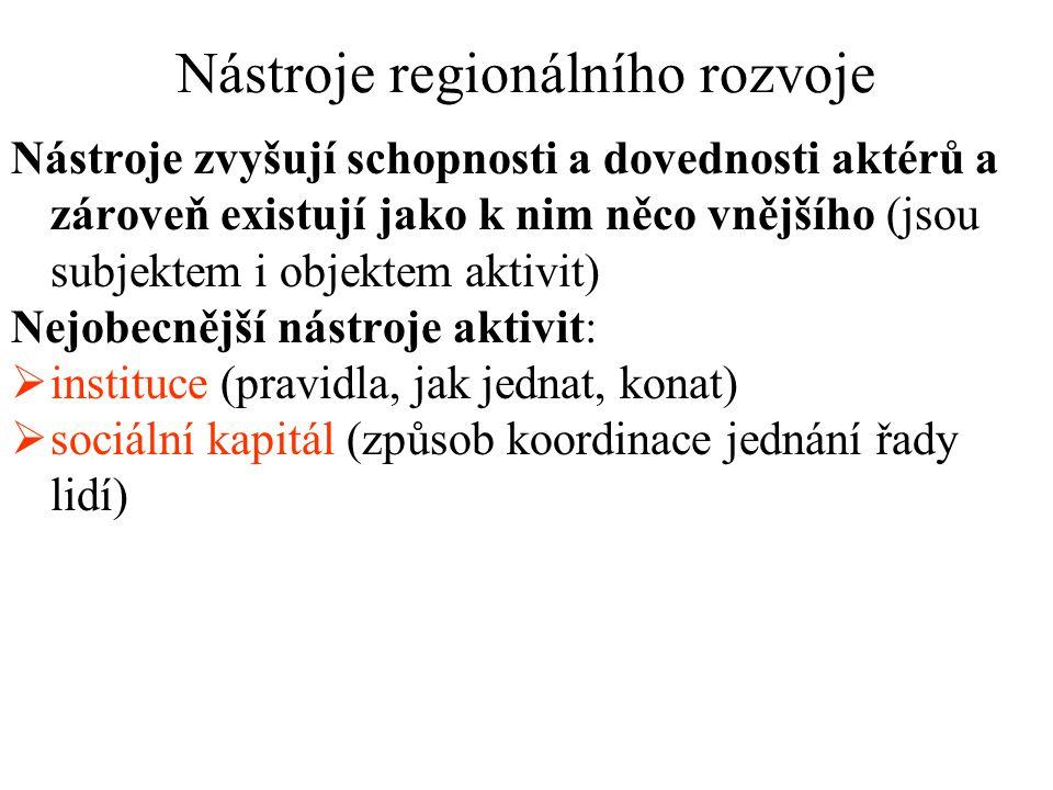 Nástroje regionálního rozvoje