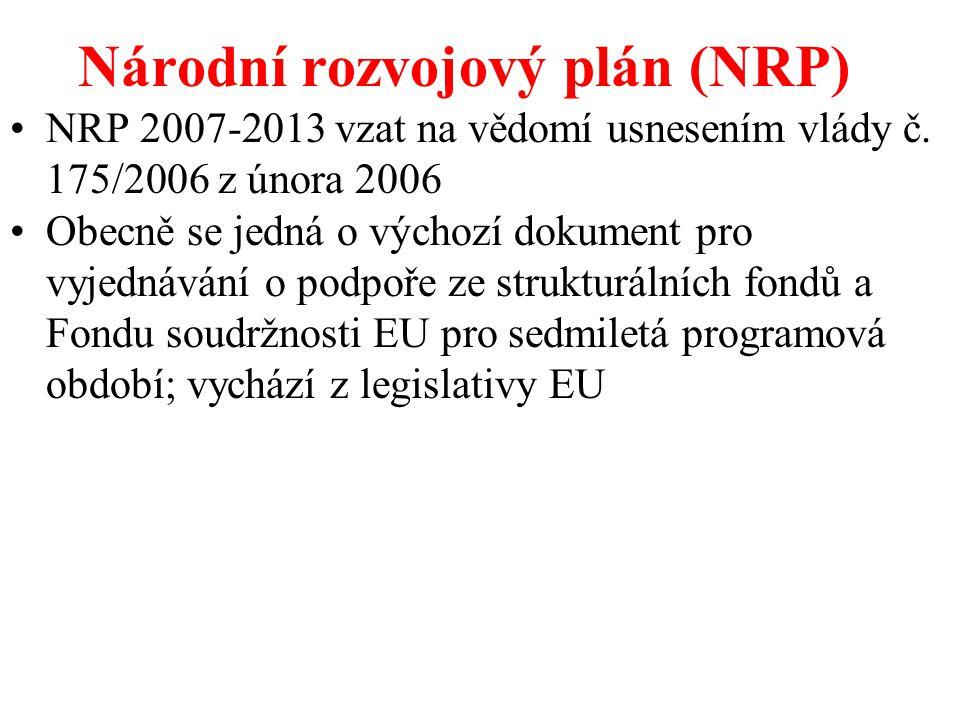 Národní rozvojový plán (NRP)