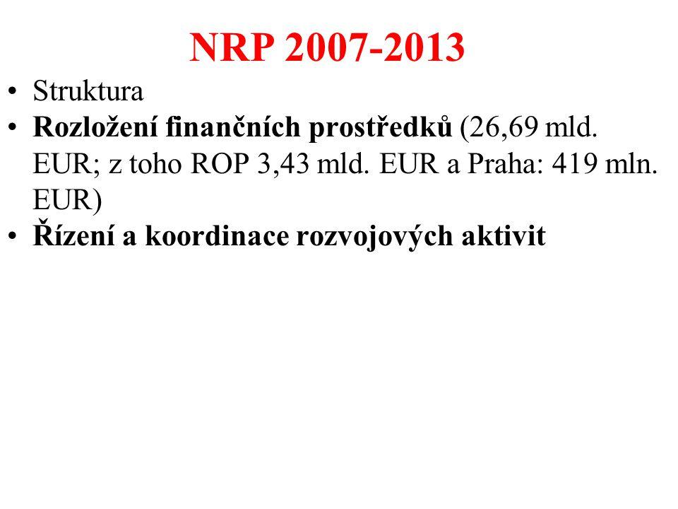 NRP 2007-2013 Struktura. Rozložení finančních prostředků (26,69 mld. EUR; z toho ROP 3,43 mld. EUR a Praha: 419 mln. EUR)