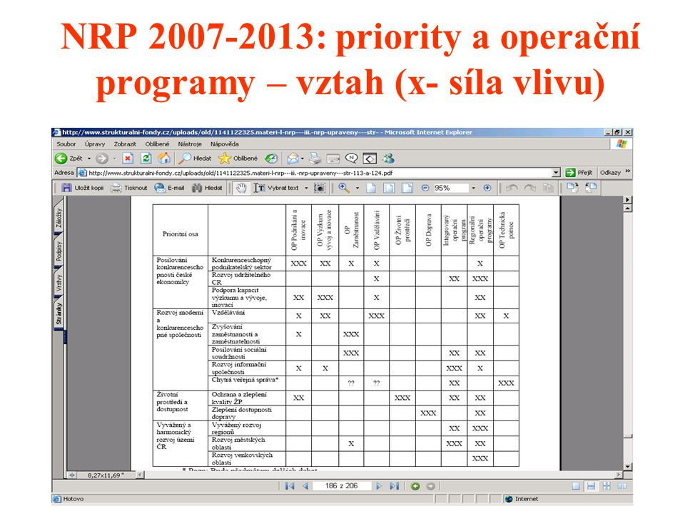 NRP 2007-2013: priority a operační programy – vztah (x- síla vlivu)