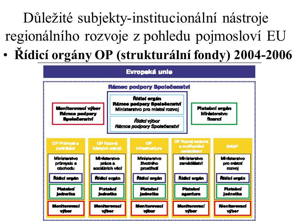 Důležité subjekty-institucionální nástroje regionálního rozvoje z pohledu pojmosloví EU