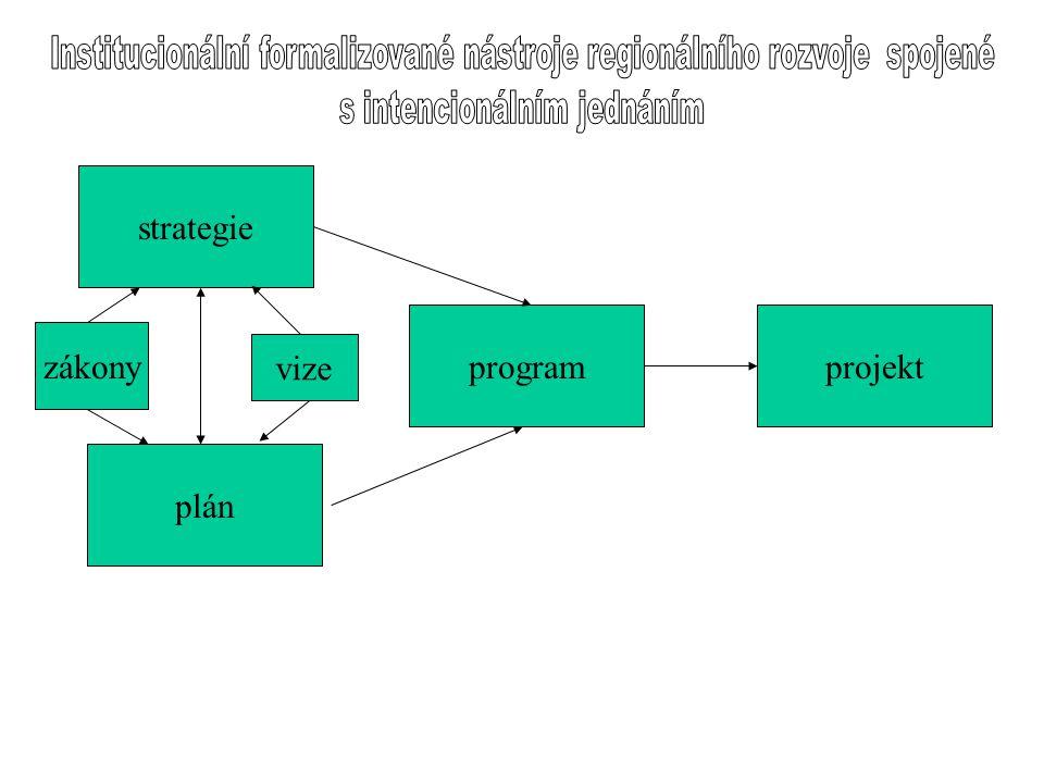 Institucionální formalizované nástroje regionálního rozvoje spojené