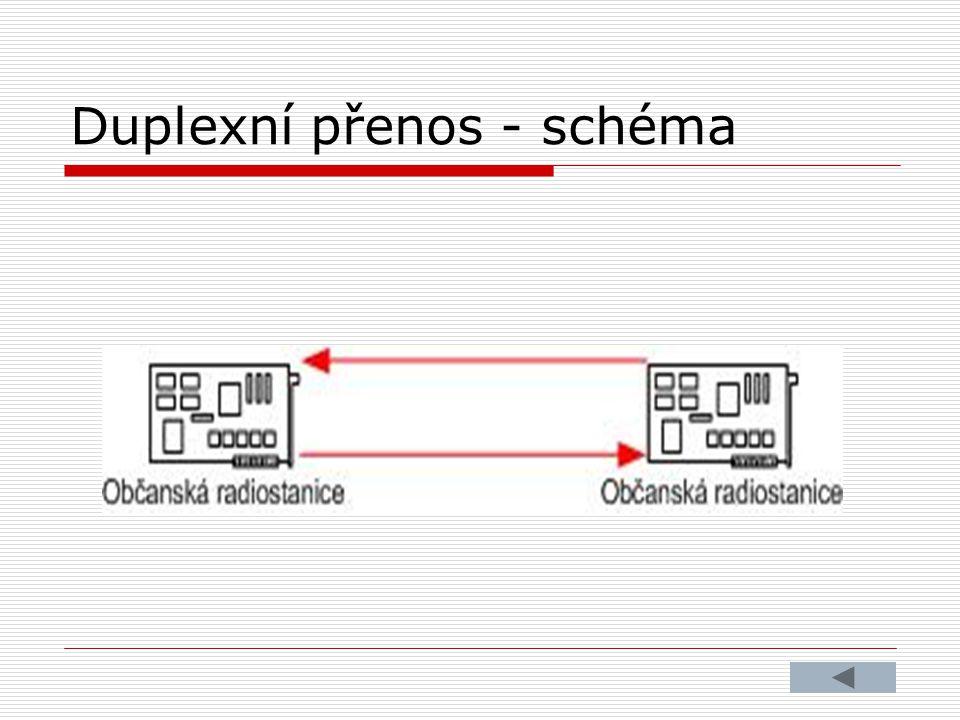 Duplexní přenos - schéma