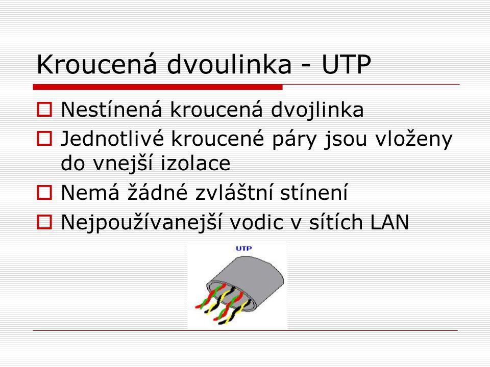 Kroucená dvoulinka - UTP