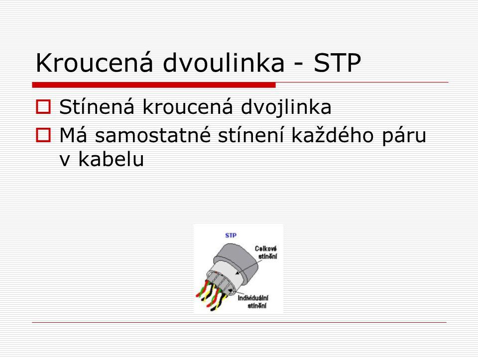 Kroucená dvoulinka - STP