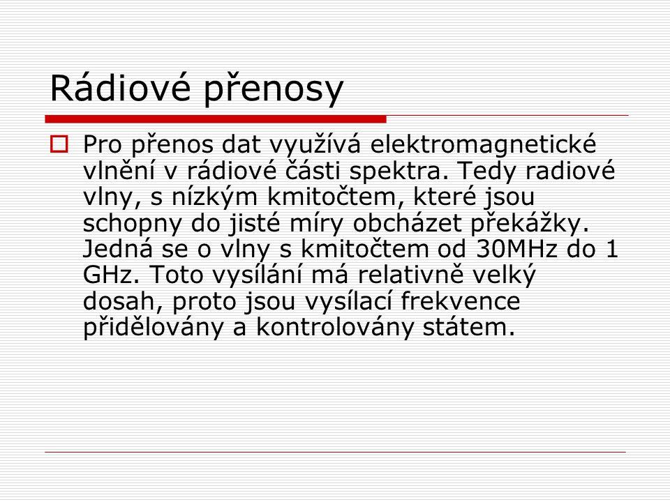 Rádiové přenosy