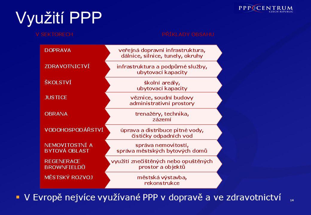 SWOT PPP projektů Příležitosti Hrozby Silné stránky
