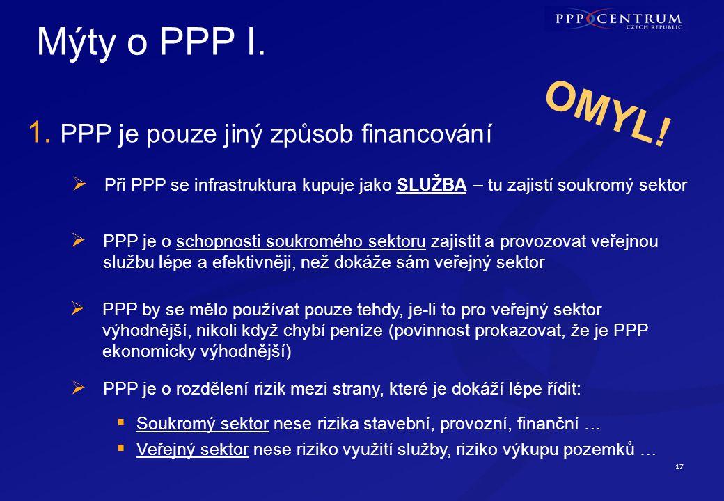 Mýty o PPP II. 8393P1E021219-262420197PR. NEMUSÍ! 2. Veřejný sektor postaví levněji, protože má levnější zdroje.