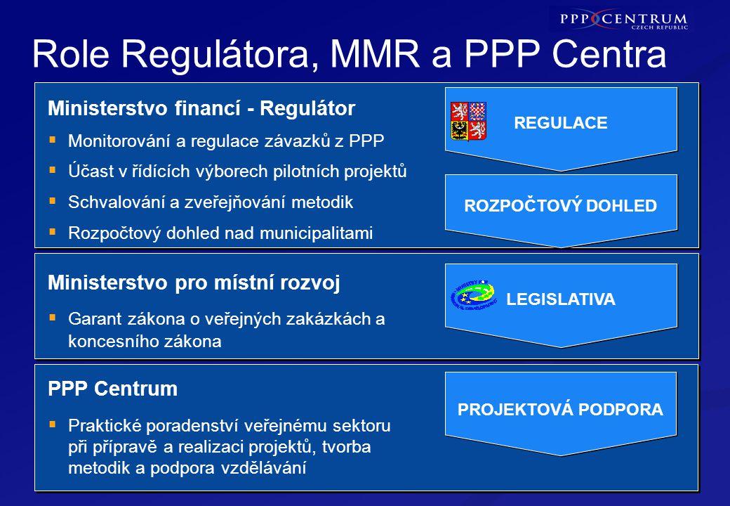 Legislativa Zákon č. 137/2006 Sb., o veřejných zakázkách ve znění pozdějších předpisů (ZVZ)