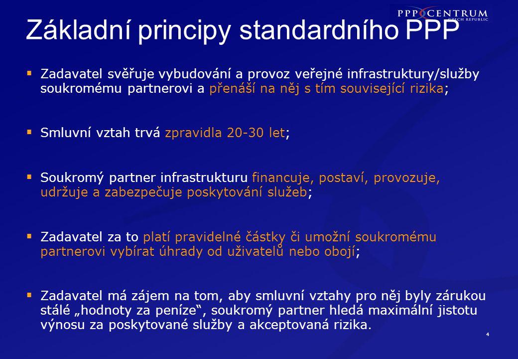 Veřejná zakázka x PPP Klasický systém zakázek Komplexní dodání