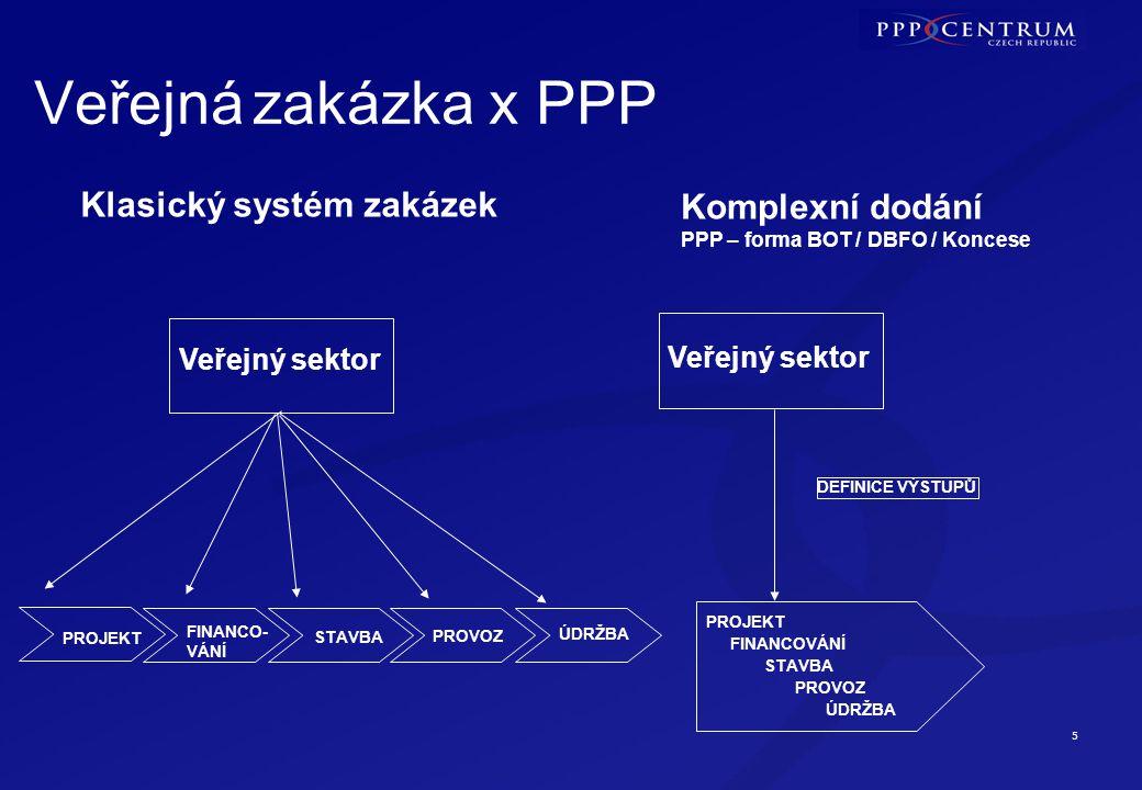 Typická struktura PPP platba za dostupnost
