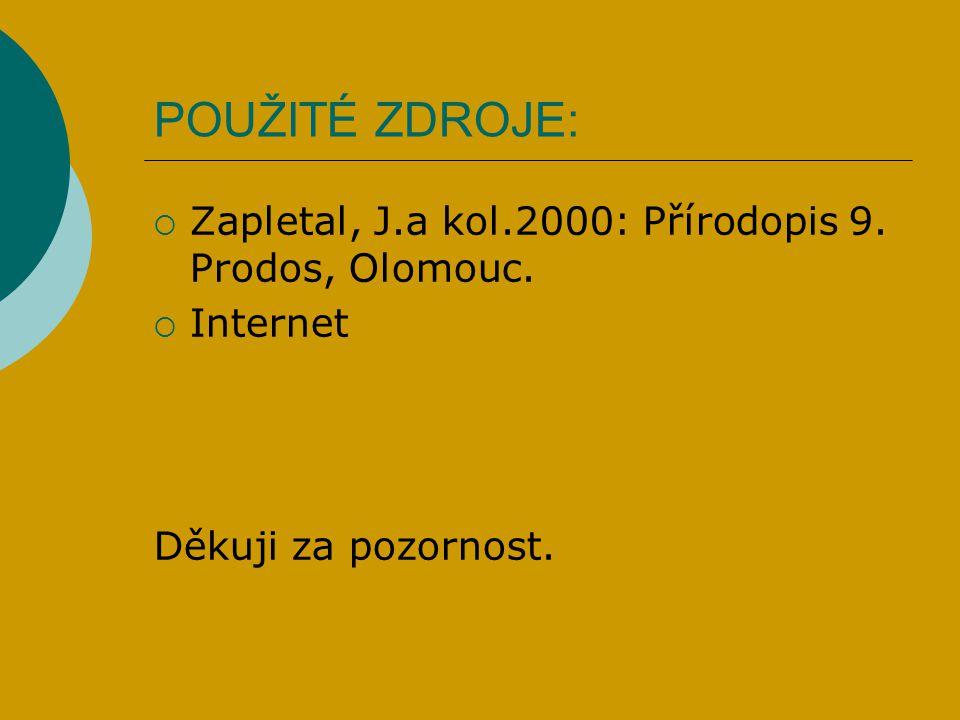 POUŽITÉ ZDROJE: Zapletal, J.a kol.2000: Přírodopis 9. Prodos, Olomouc.