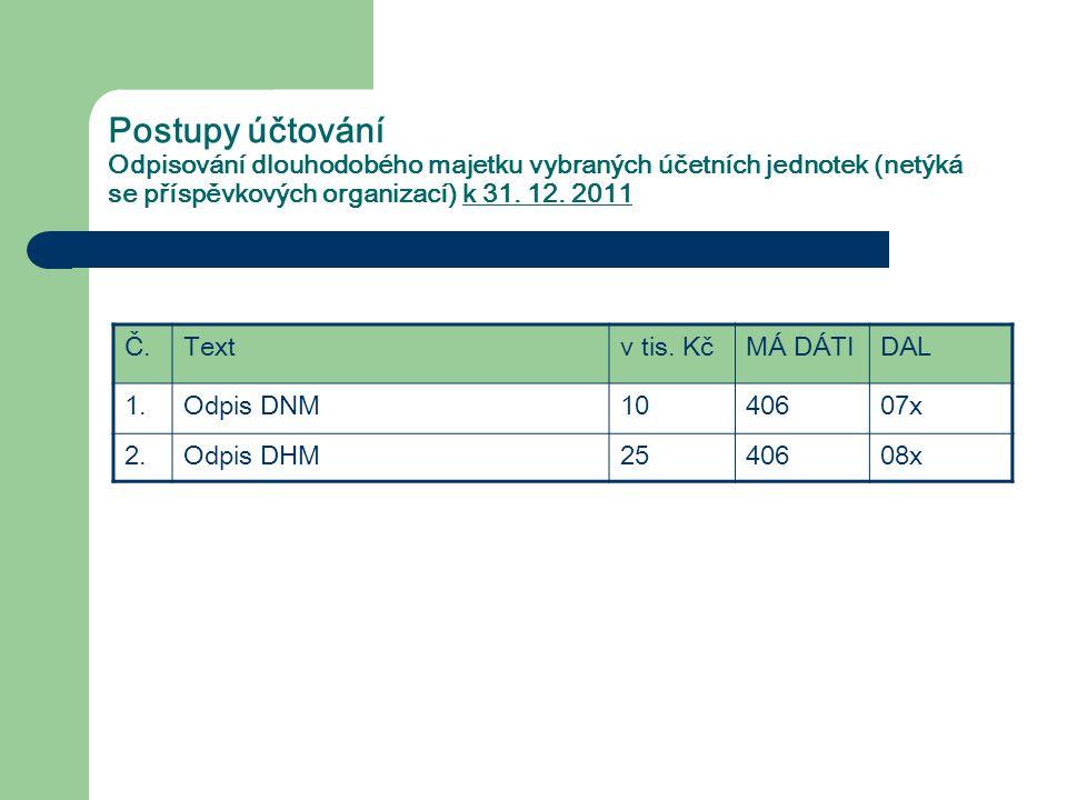 Postupy účtování Odpisování dlouhodobého majetku vybraných účetních jednotek (netýká se příspěvkových organizací) k 31. 12. 2011