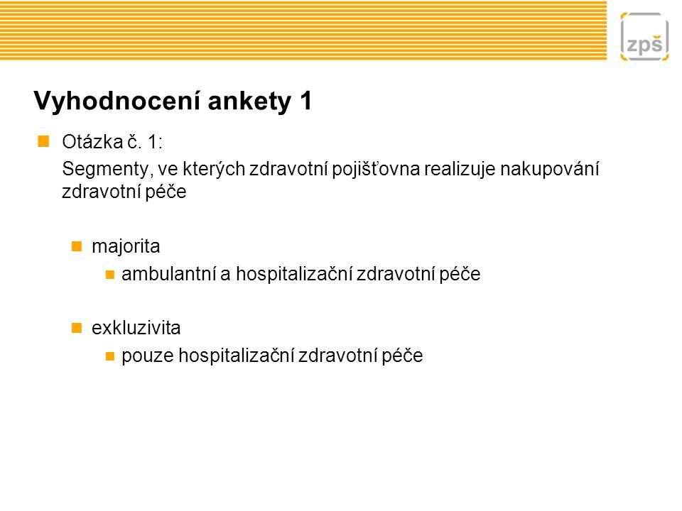 Vyhodnocení ankety 1 Otázka č. 1: