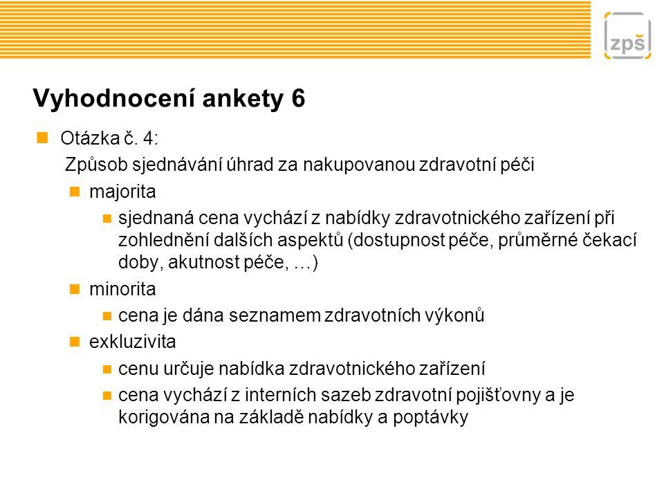 Vyhodnocení ankety 6 Otázka č. 4: