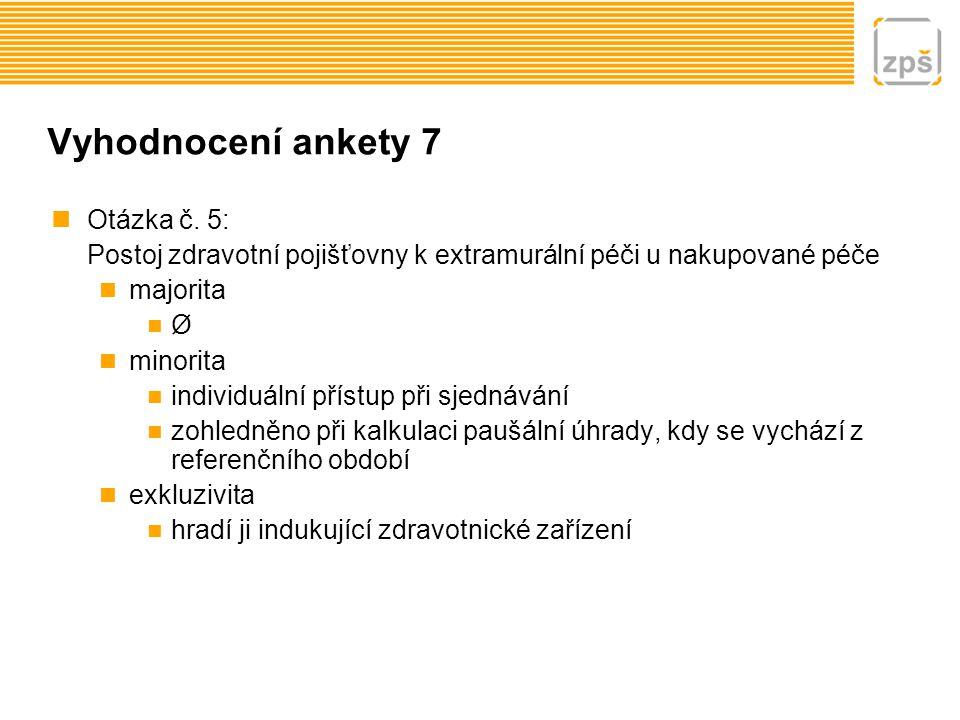 Vyhodnocení ankety 7 Otázka č. 5:
