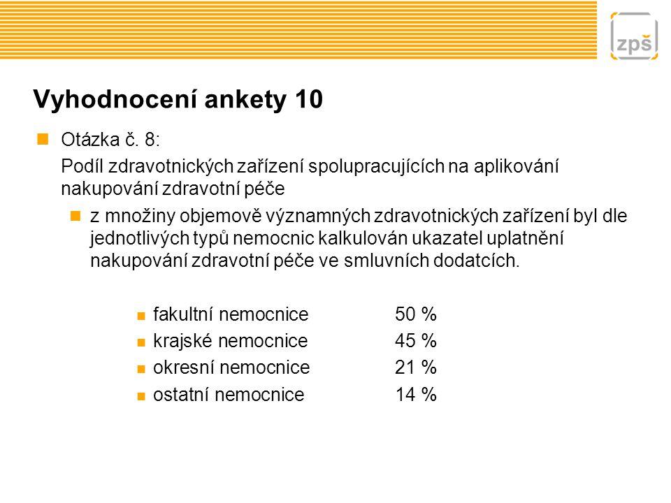 Vyhodnocení ankety 10 Otázka č. 8: