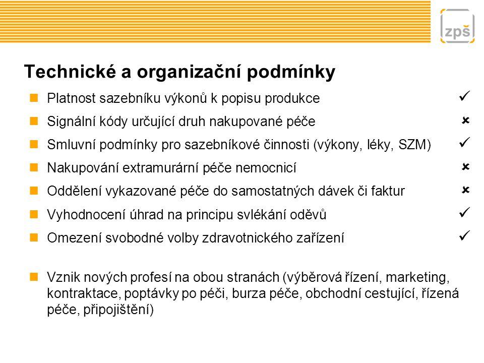 Technické a organizační podmínky