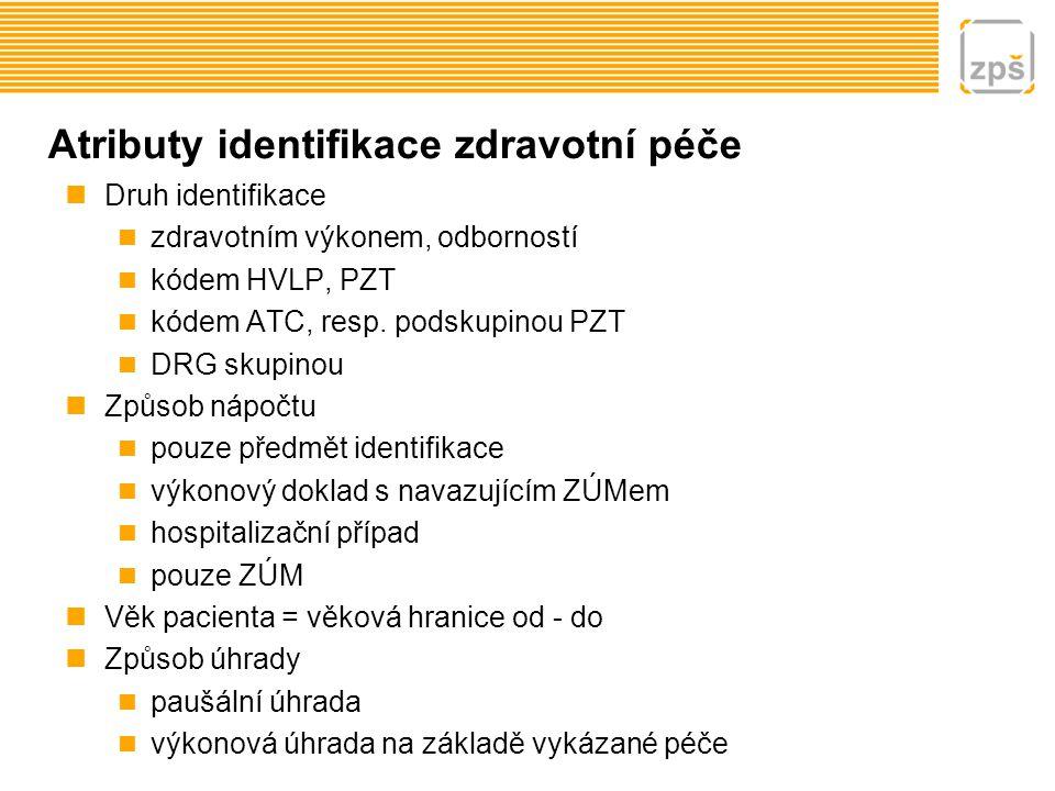 Atributy identifikace zdravotní péče