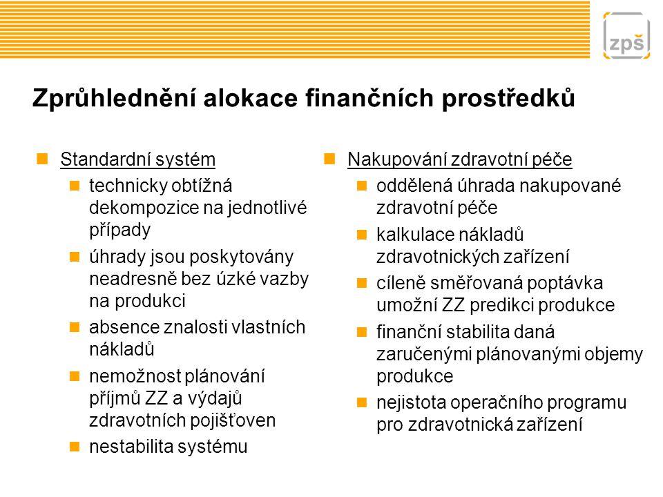 Zprůhlednění alokace finančních prostředků