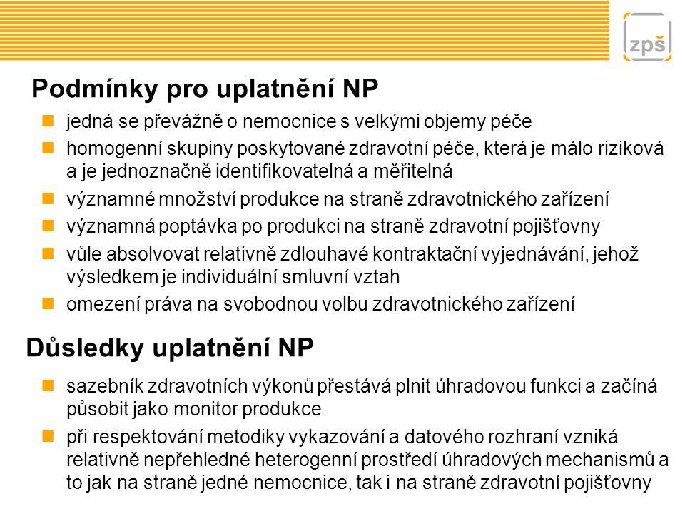 Podmínky pro uplatnění NP