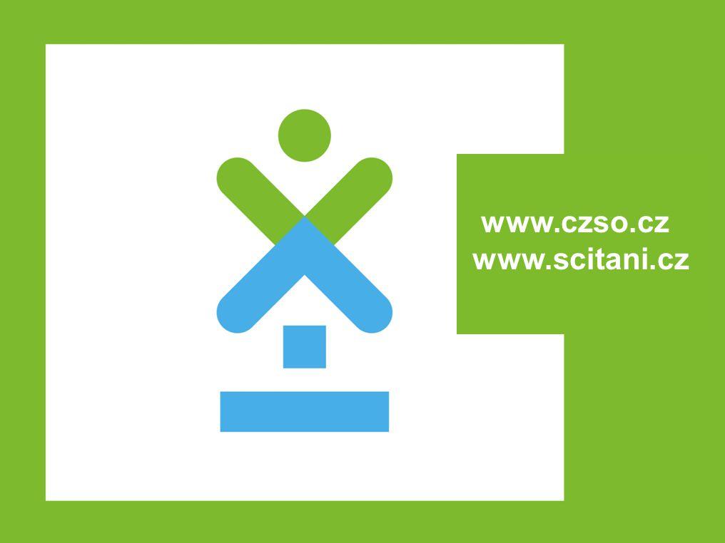 www.czso.cz www.scitani.cz